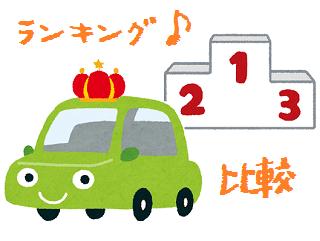 車一括査定 ランキング